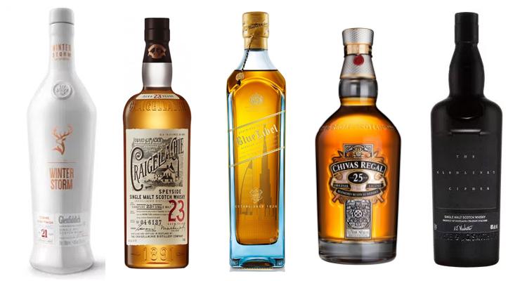 #whiskytag