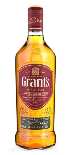 Grant's range