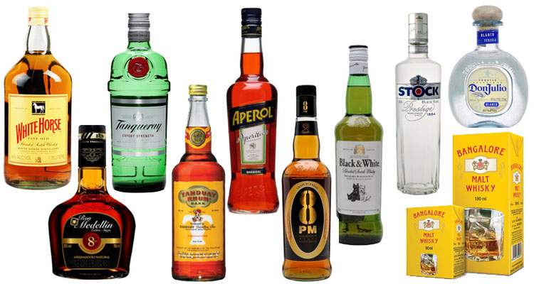 Fastest-growing Spirits Brands